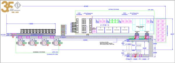 Conveyor Company Featured