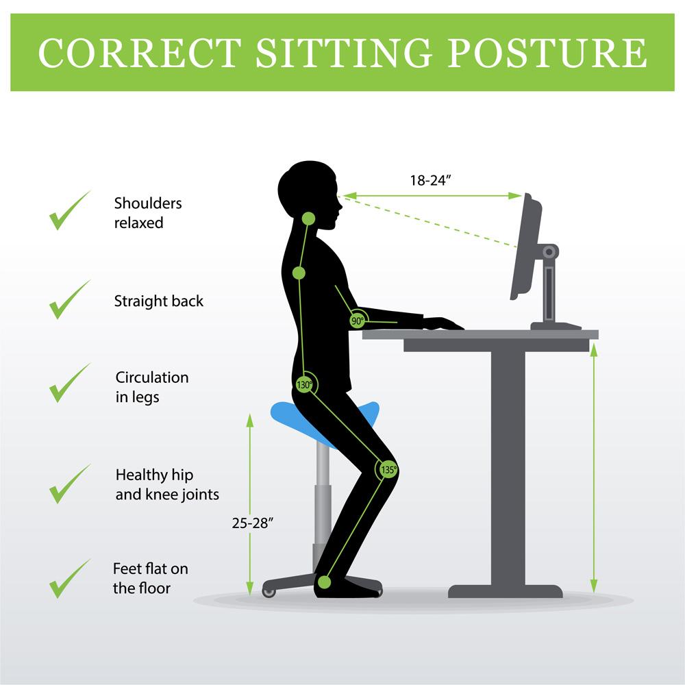 Ergonomics kneeling advice