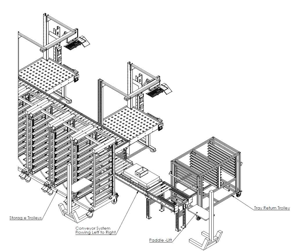Drawing showing trolley integrating into a conveyor-belt system